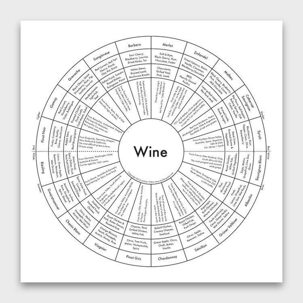 product: Archie's Press Wine Print