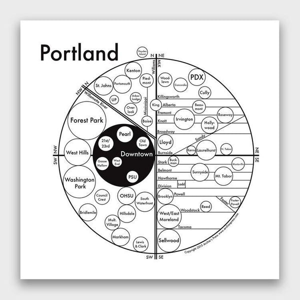product: Archie's Press Portland Map Print