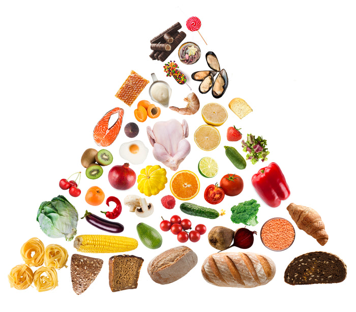 Is the food pyramid still relevant? Why or why not?
