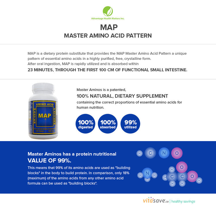 MAP - Master Amino Acid Pattern Map Amino Acid Supplement on dhea supplements, vitamin supplements, amino acids cellucor, creatine supplements, lysine supplements, magnesium supplements, amino energy, protein supplements, amino acids in polypeptide, amino acids side effects, fat burning supplements, amino acids and their codons, s-adenosyl methionine supplements, glutamine supplements, amino acids before and after, amino acids form, amino acids connected, amino protein, amino acids weight loss, amino acids benefits,
