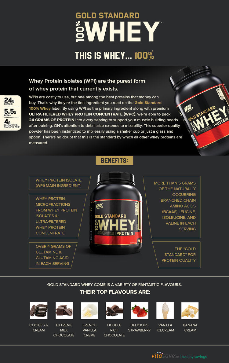 Buy Optimum Nutrition Supplements Online in Canada at