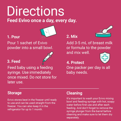 Evivo Baby Probiotic Refill, includes 5-Month Supply