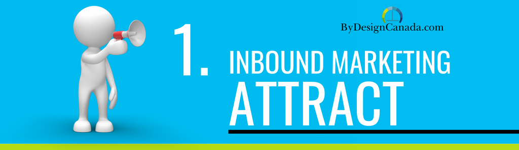 INBOUND MARKETING ATTRACT STAGE HEADER