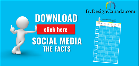 CTA FOR DOWNLOAD SOCIAL MEDIA THE FACTS