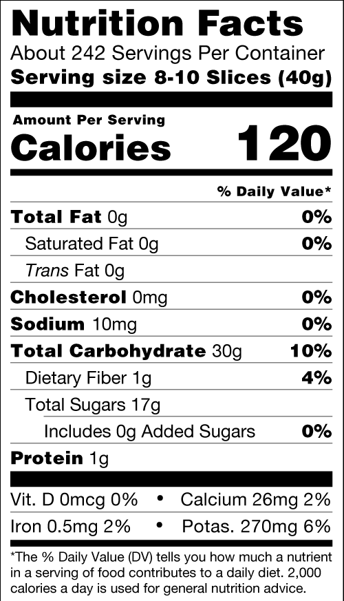Organic Mango Nutrition Facts