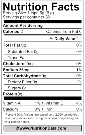 Hot Sauce Nutrition Facts