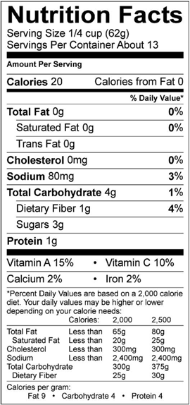 Crushed Tomatoes Nutrition Facts