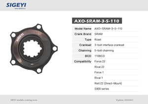 Sigeyi AXO Power Meter for SRAM Force22/Rival 22/S900/Zrace