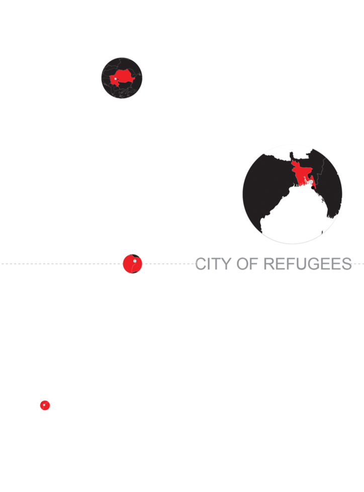 City of Refugees