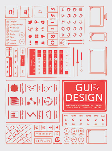 GUI: Graphical User Interface Design