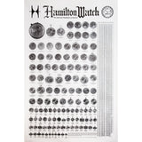 Hamilton Watch Company Vintage Movement Poster