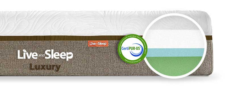 Best Medium And Firm Memory Foam Mattress Online Live