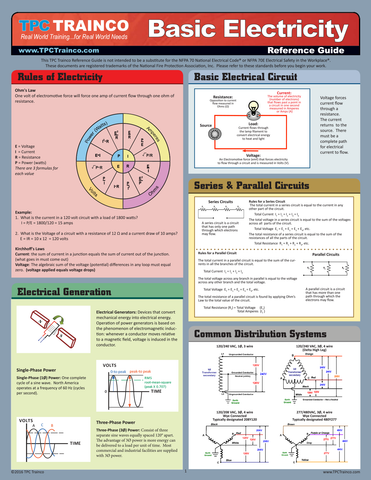 Basic Electricity Quick Reference Guide