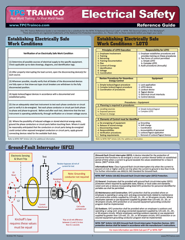 Electrical Safety Quick Reference Guide