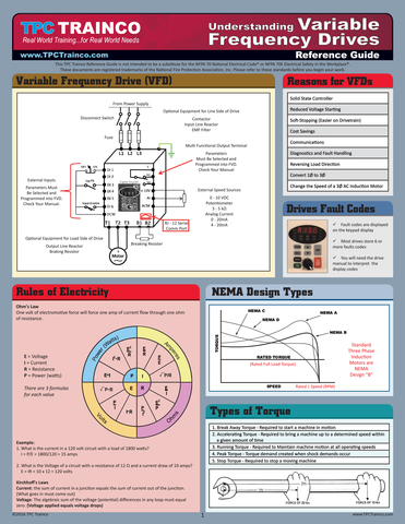 Understanding Variable Frequency Drives Quick Reference Guide