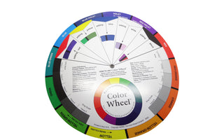 Colour Wheel Mixing Guide - Microblade Supplies