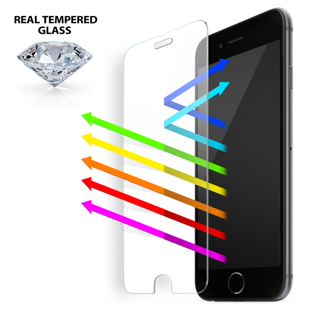 new styles 3979c e9a04 Anti Blue Light Tempered Glass Screen Protector Kit for iPhone 8