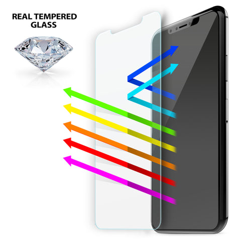 Anti Blue Light Tempered Glass Screen Protector Kit for iPhone X