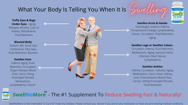What Your Body Is Telling You When It Is Swelling