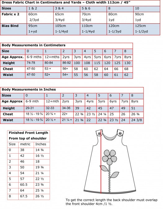fabric charts. Petal Reversible Dress pdf sewing pattern by Felicity Sewing Patterns