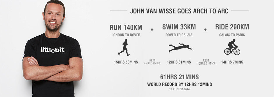 John Van Wisse Arch To Arc World Record