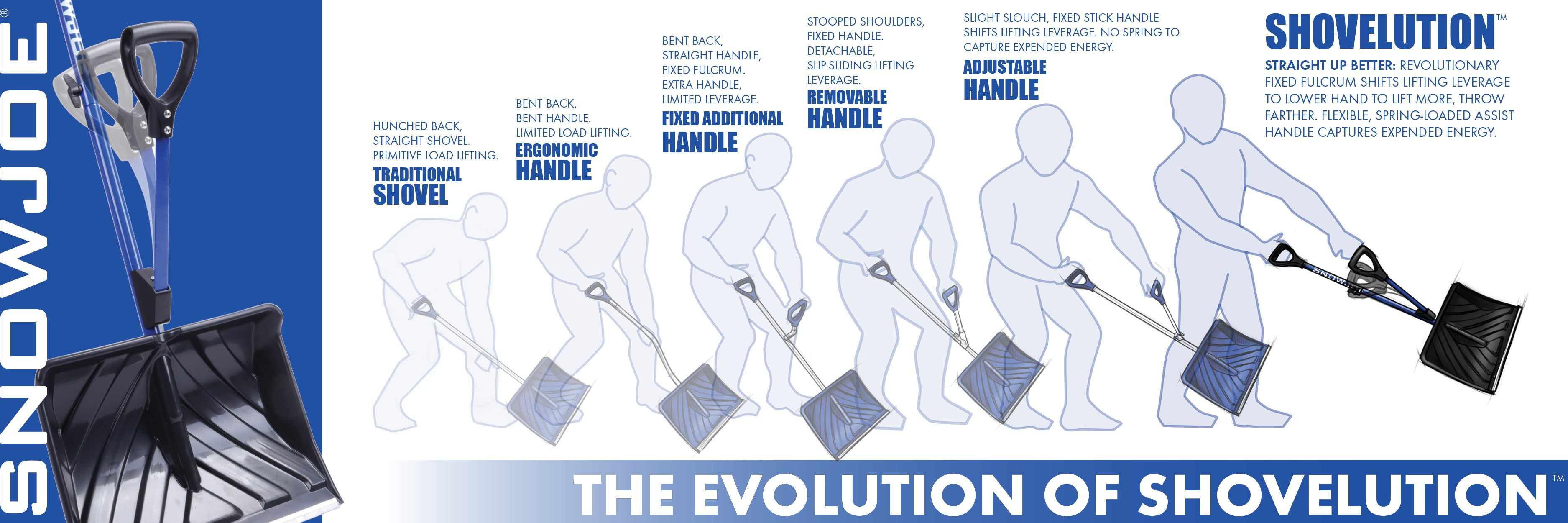 evolution-of-shovelution