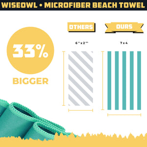 Beach Towel Size comparison