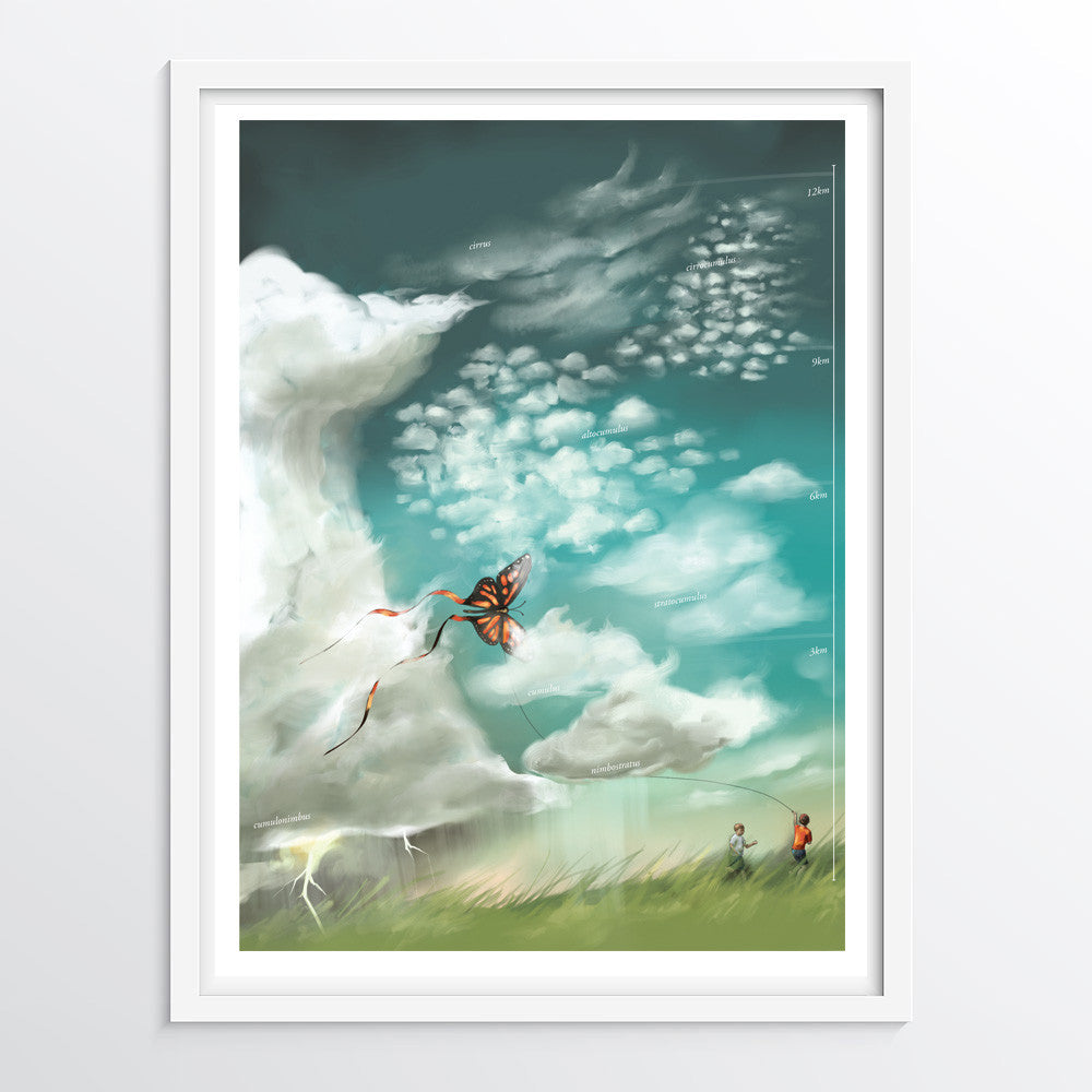 Educational illustrated wall art - All of the Clouds - fun 'Cloud Types' poster