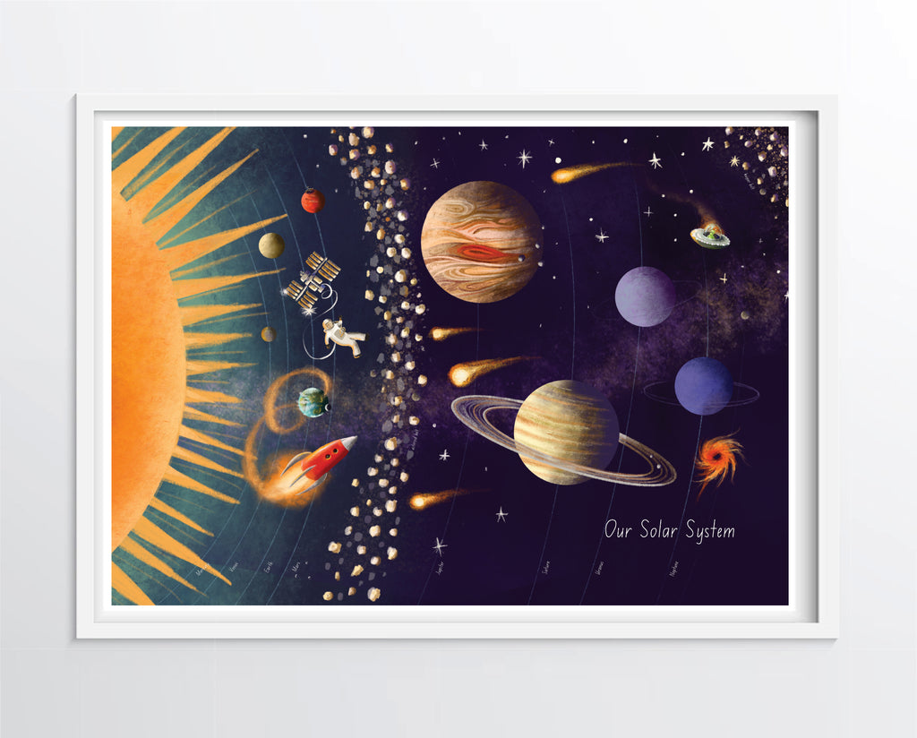 Solar System Educational Illustration Poster