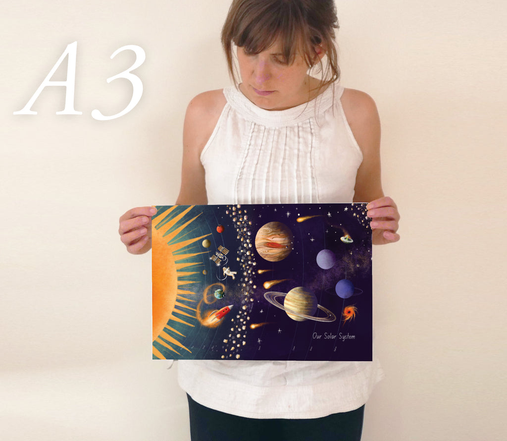 Solar System Educational Illustrated Poster