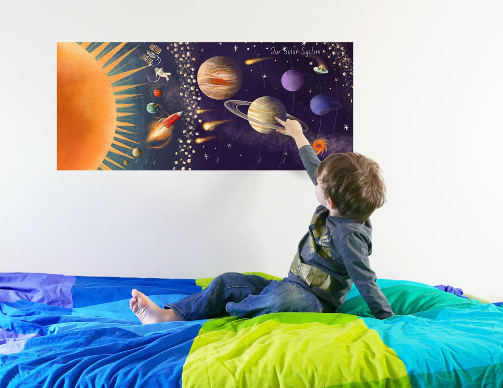 Solar System Wall Sticker - Kids Planet Poster - Part of the space series educational wall art