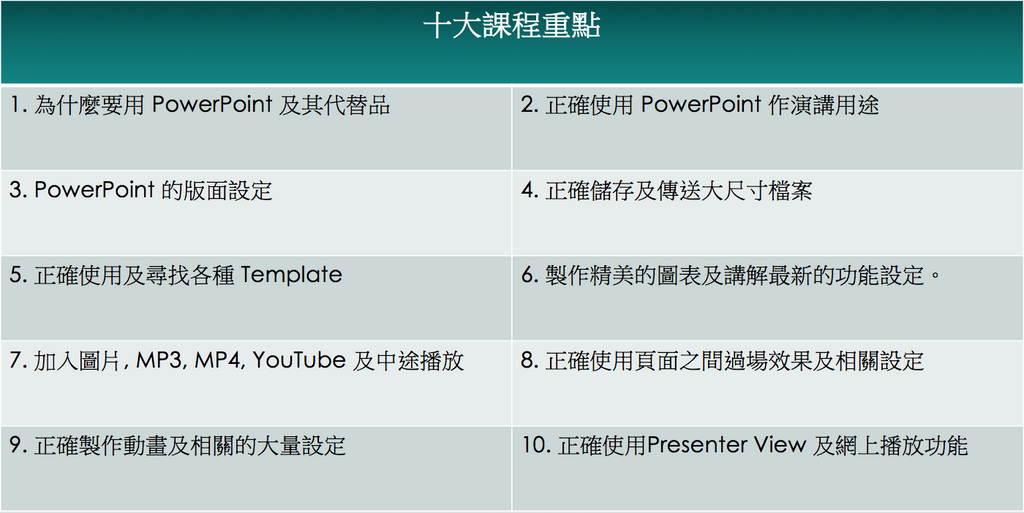 PowerPoint course topics