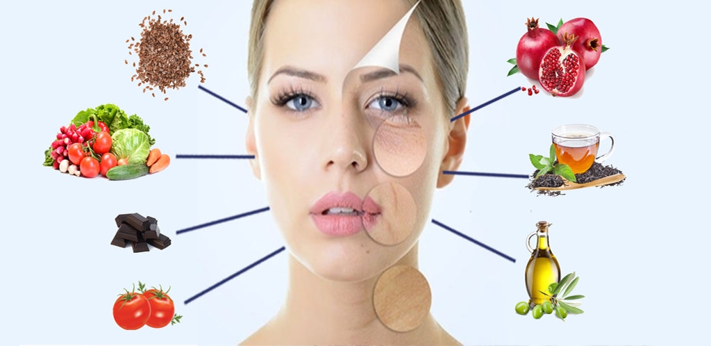 Top 7 Anti-Aging foods for your skin