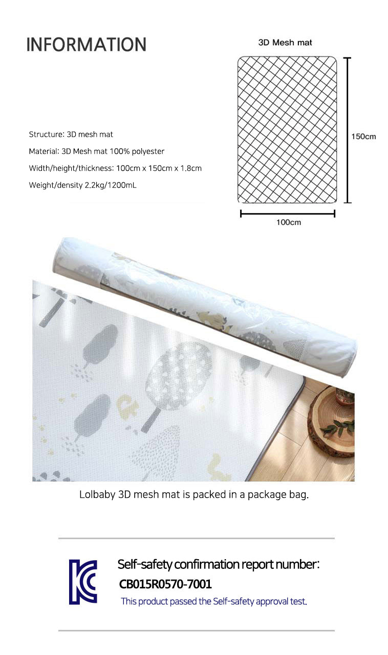 3D Airflow Mesh Playmat Infographic