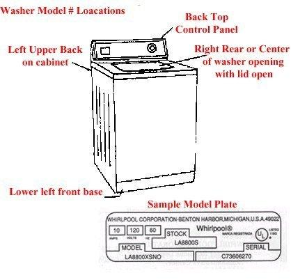 MD GE General Electric Hotpoint RCA Kingston Washer timer includes Wbsr Daww Wiring Diagram Ge Washer on