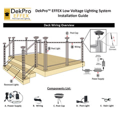 Download DekPro Effex Lighting Guide
