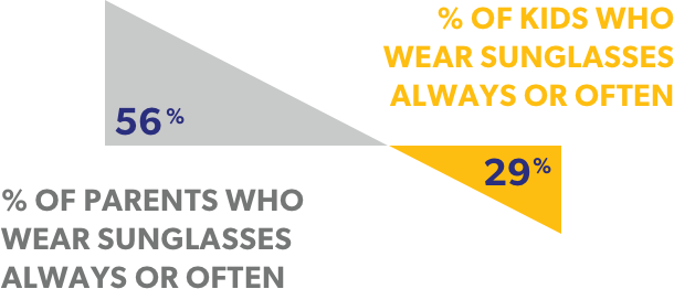Safety Graphic