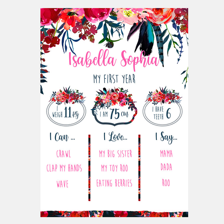 Personalised Baby First Birthday Digital Print, Baby Milestone Board, First Birthday Print, Birthday Decorations, Baby's First Year, First Year Frame, First Birthday Sign, Custom Birthday Sign, Digital Download, Digital Print, Milestone Digital, Download Print, First Year Stats, Personalised Baby