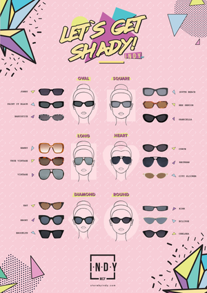 Sunglass Face Shape Guide by INDY Sunglasses.