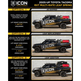 Icon Vehicle Dynamics - RXT Multi-Rate Rear Leaf Springs - 2005+ Tacoma