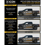 Icon Vehicle Dynamics Front Coilovers, Bump Stops, Upper Control Arms, Rear Shocks and Leaf springs - 2017-2020 Raptor