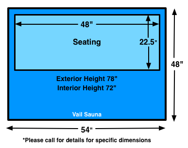 Vail Dimensions