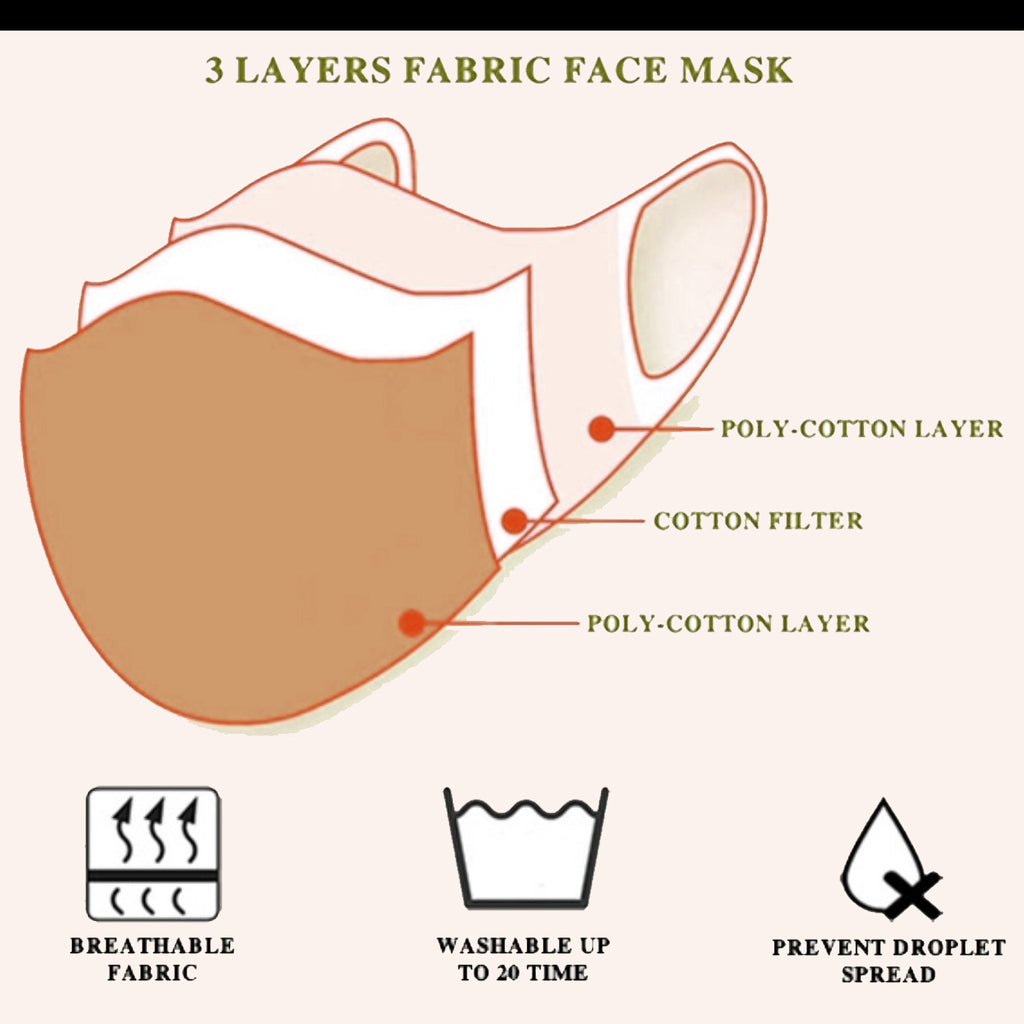 Face Mask -3 layers cotton/poly - Pk of 5