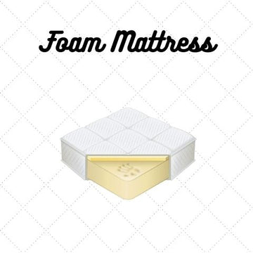 Amore Mattress Economy Collection