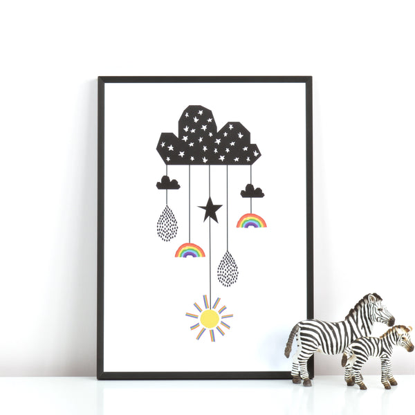 Weather Mobile print