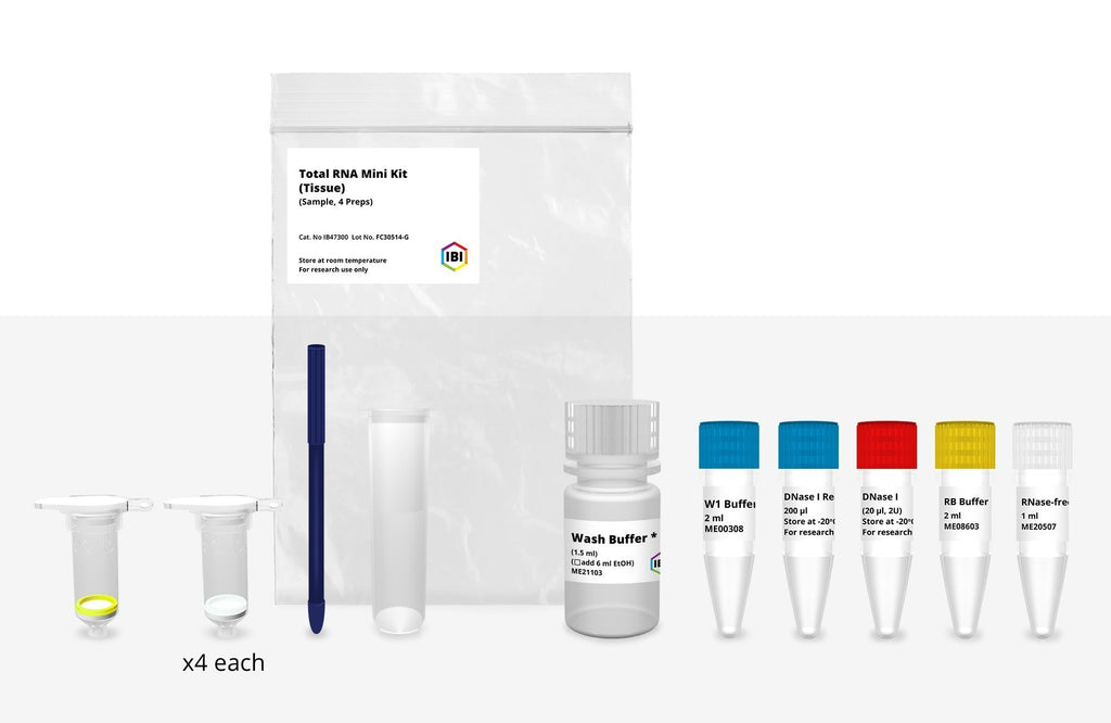Mini Total RNA Kit (Tissue)