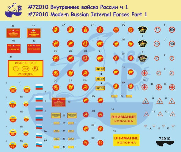 Modern Russian Internal Forces (Part 1)