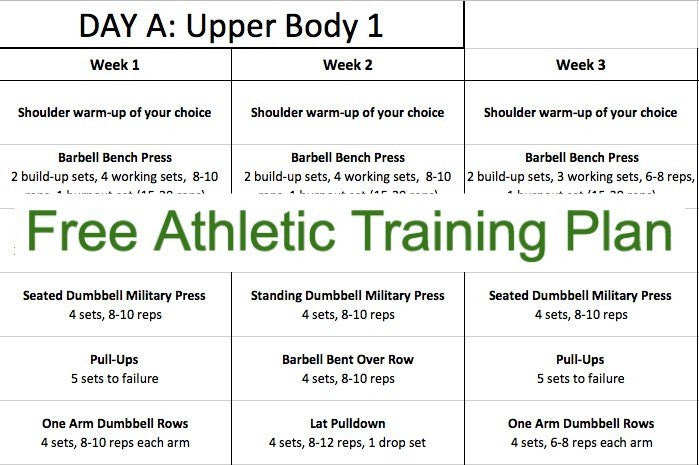 Fitness Plan - Free Athletic Training Plan