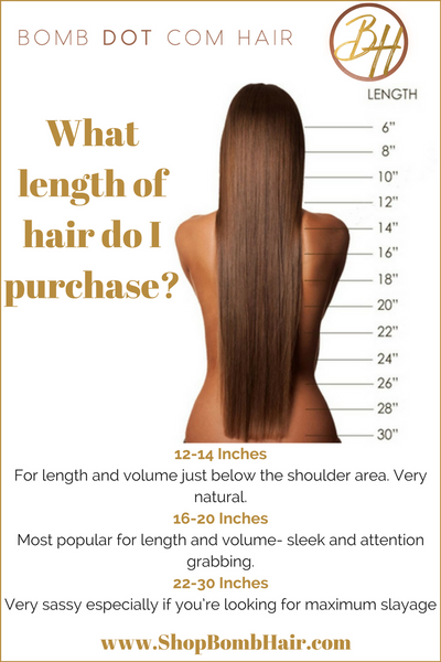 What Length Should I Purchase Bombdotcomhair