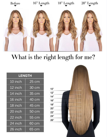 Hair length comparison chart for wigs and bundles, curly, hair straight hair and wavy hair